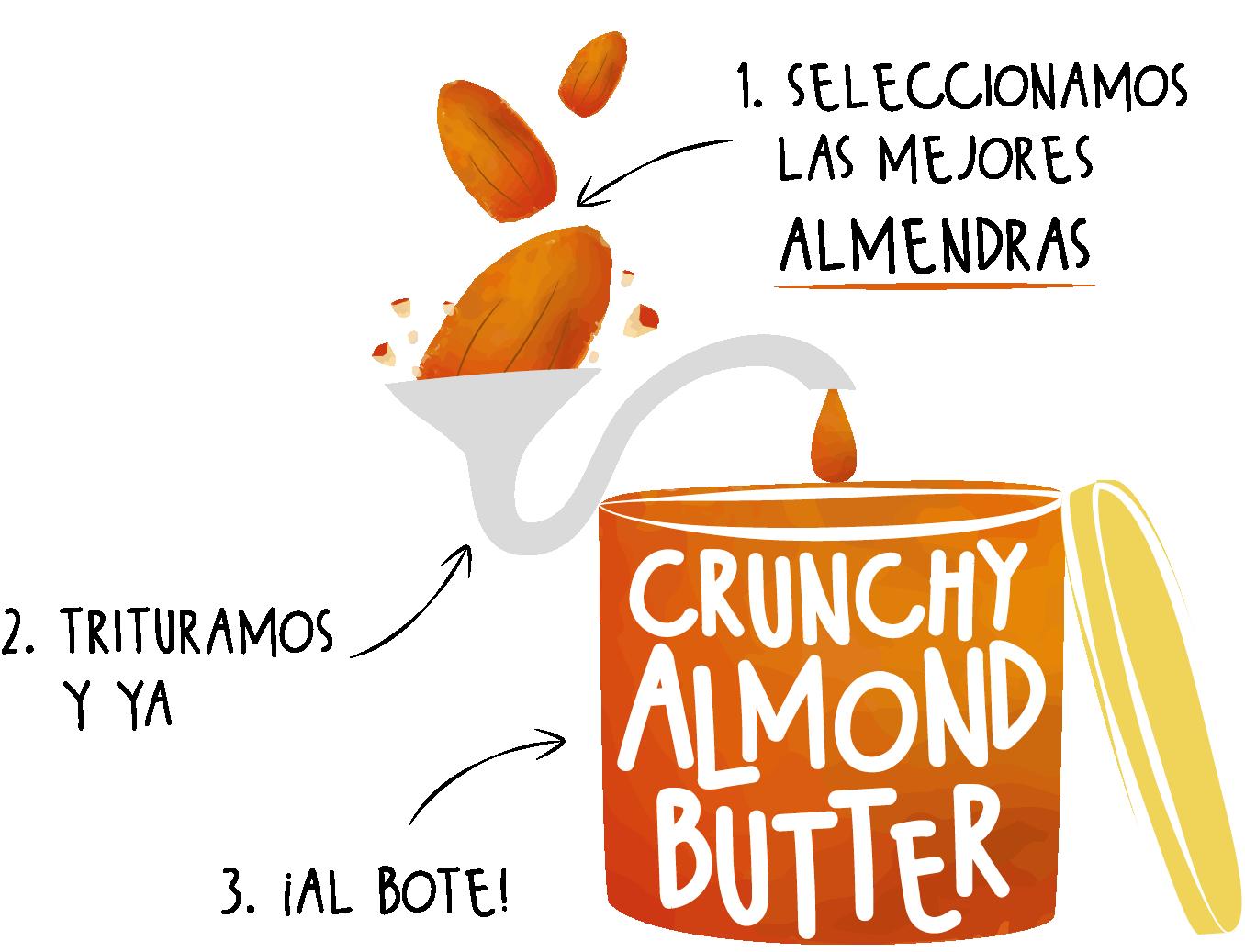 Crema de Almendras Crunchy | The Nut Club