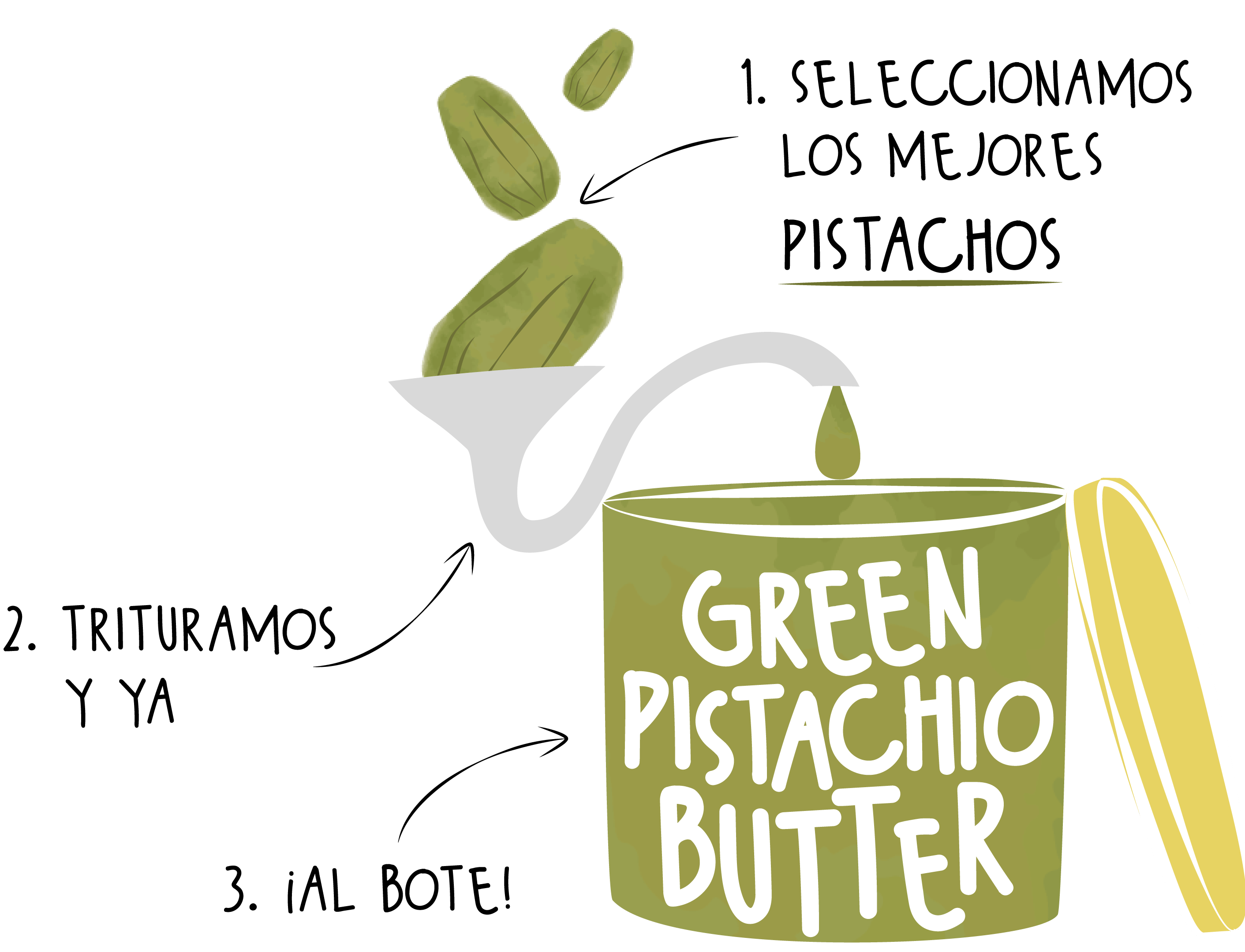 Crema de pistacho | The Nut Club